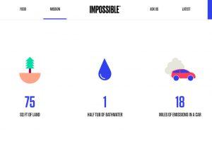 Impossible Burger Environmental Graphics